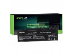 Notebook Green Cell