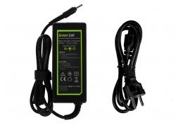 Green 19.5V