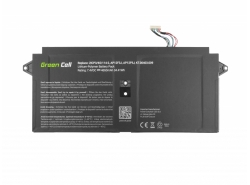 Green AC58