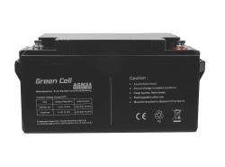 Green AGM24