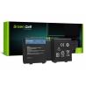Green Cell Laptop Akku 2F8K3 für Dell Alienware 17 18