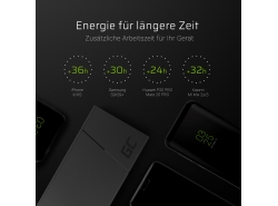 Powerbank Green Cell