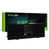 Green Cell Laptop Akku 075WY2 0HTR7 für Dell XPS 15z L511z
