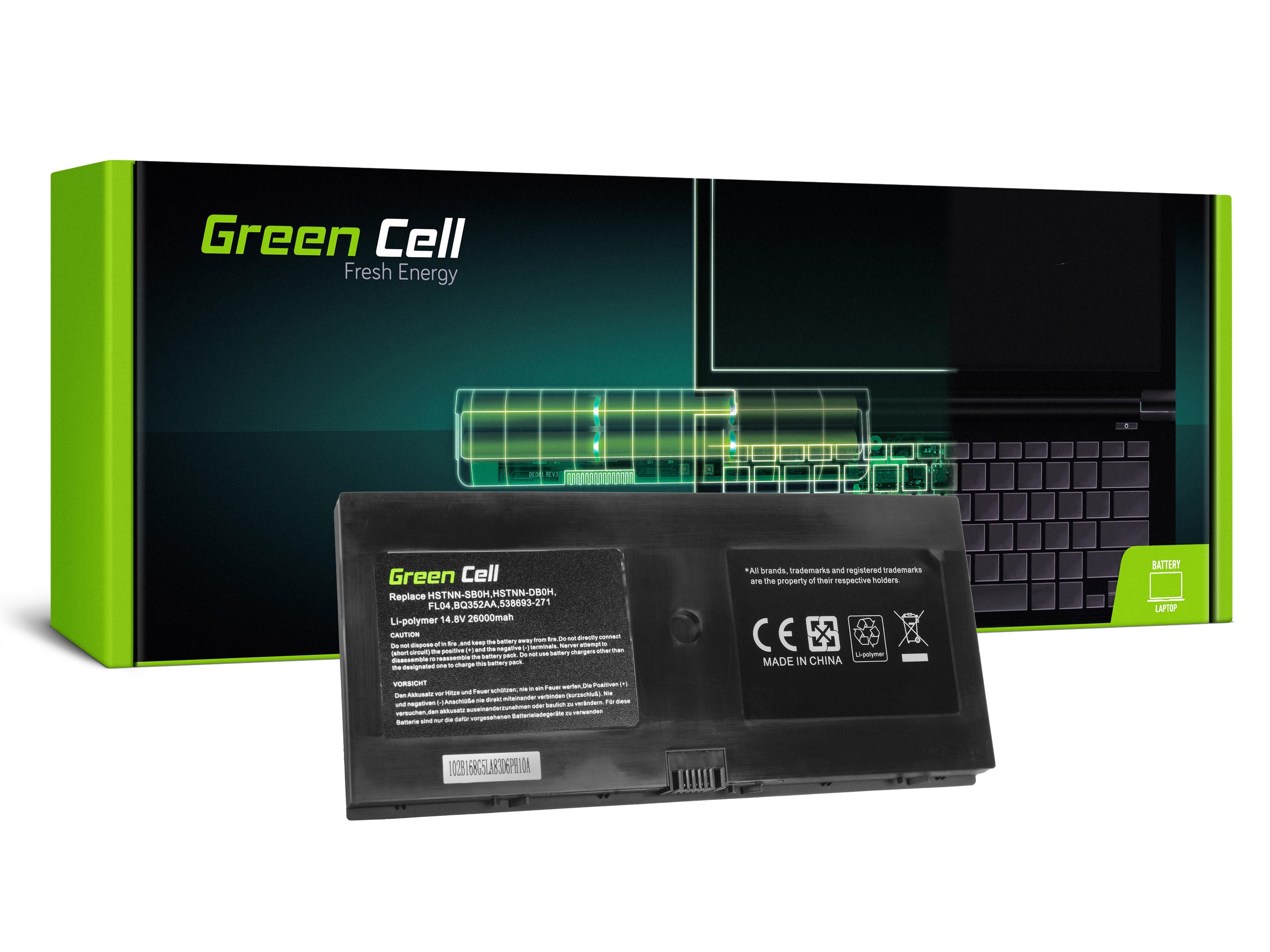 zestaw UPS Green Cell